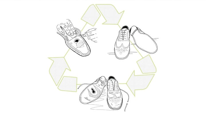 Step In To Sustainable Shoes With Cheaney