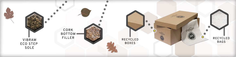 Eco Aware Collection
